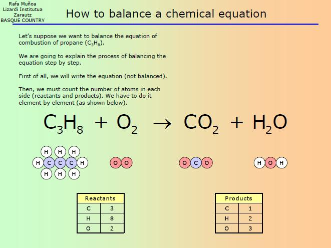 Ch 9 Chemical Equations - Mr. Smith